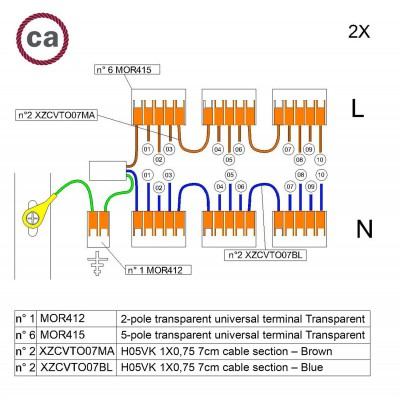Sada konektorov WAGO kompatibilná s dvojžilovým káblom a stropnou rozetou s 10 otvormi